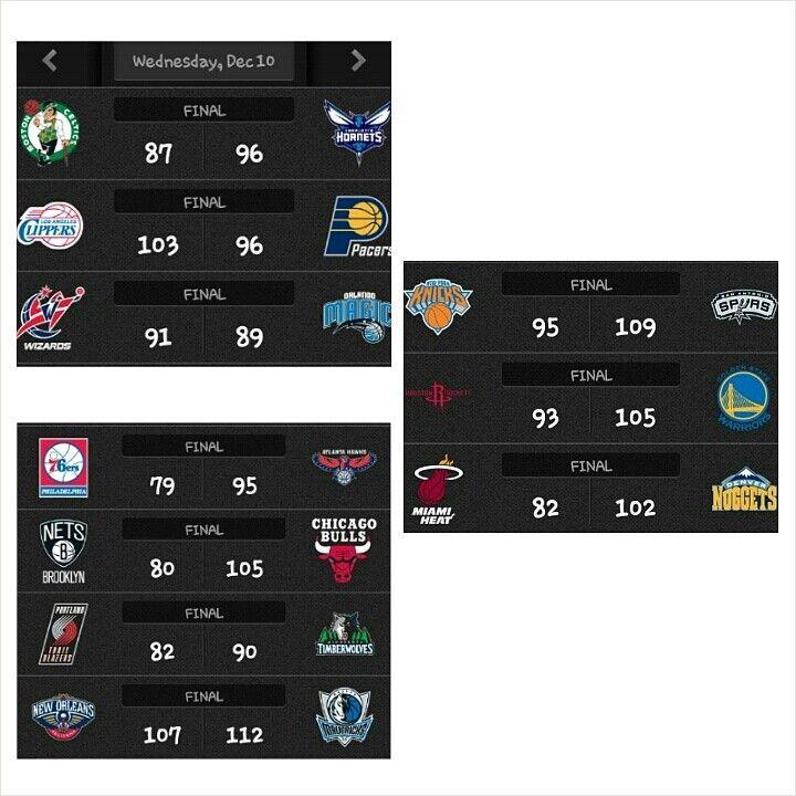 Day 44 . #Celtics 87-96 #Hornets. Al Jefferson 23pts 14rebs 3asts 1stl 1blk. Kemba Walker 18pts 5rebs 7asts 3stls 0blk. Jeff Green 16pts 4rebs 0ast 0stl 0blk. Marcus Thornton 16pts 2rebs 0ast 0stl 0blk. Rajan Rondo 12pts 10rebs 10asts 2stls 0blk. . #Clippers 103-96 #Pacers. Jamal Crawford 18pts 3rebs 2asts 0stl 0blk. Chris Paul 17pts 8rebs 15asts 3stls 0blk. Blake Griffin 17pts 10rebs 5asts 0stl 2blks. DeAndre Jordan 12pts 19rebs 0ast 1stl 2blks. CJ Miles 30pts 4rebs 2asts 1stl 0blk. Lavoy…