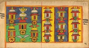 Manuscript of 25 paintings bound in red covers illustrating either punishments of the sinful (19 folios) or the lives of Jain saints. This folio is arranged in four sections where vertical columns of rathas (temple chariots) or small architectural structures dominate the space.