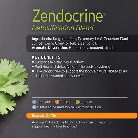 doterra zendocrine detoxification blend pdf