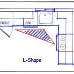 Oakville Kitchen Designers 5 Common Kitchen Layouts In L Shaped Kitchen Layout