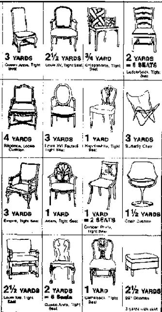 Chair Upholstery Fabric Chart