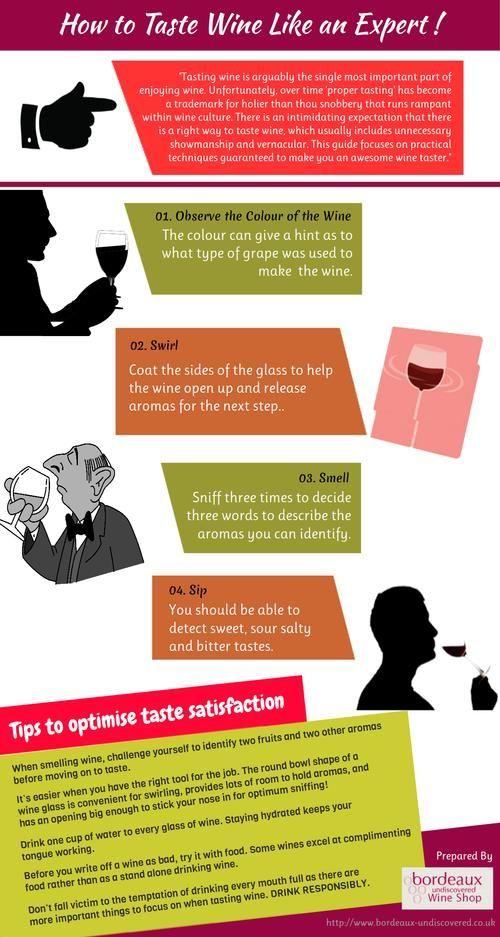 Infographic: Tasting Wine Like an Expert