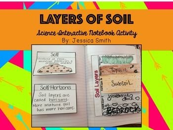 Soil layers foldable student activities and curriculum for Soil 6th grade science