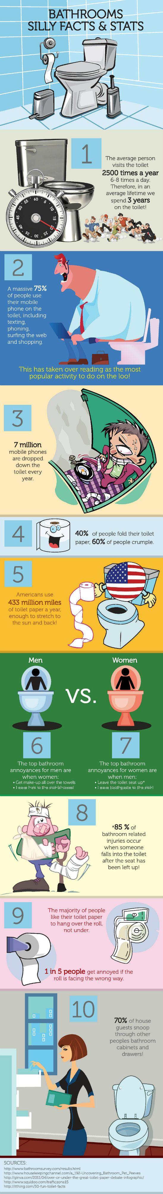 Infographics - Bathroom Infographic
