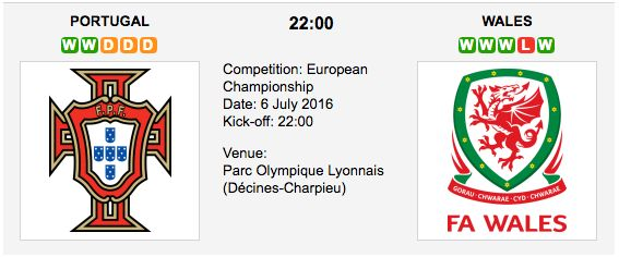 Cristiano Ronaldo and Portugal team are set to face Gareth Bale and Wales squad in the semifinals of the 2016 UEFA European Championship. This semifinal clash will be held at the Parc Olympique Lyonnais in Lyon on Wednesday 06.07.2016.  Portugal vs Wales -  Euro 2016 Semifinals Match Date: 6 Jul