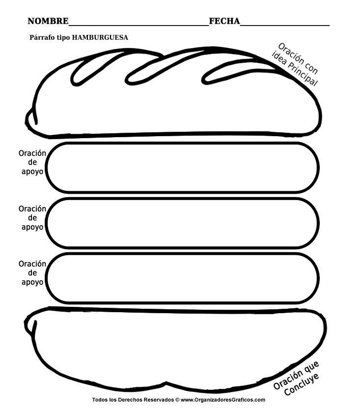 Organizadores Graficos - Modelo o Estructura de Hamburguesa Para el Desarrollo de Párrafos