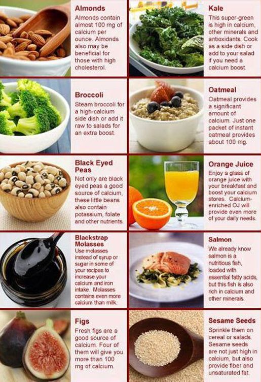 Endometriosis Diet Plan - foodstoeatforendometriosis