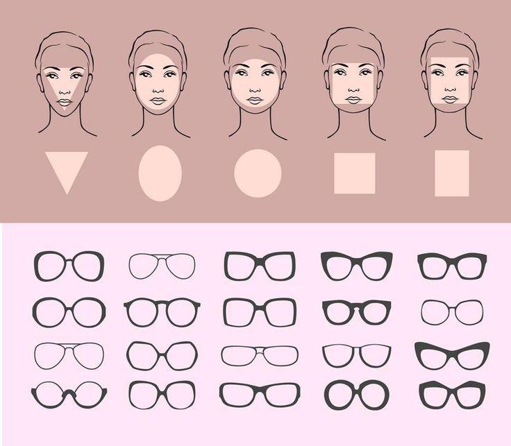 Welche Brille passt zu mir? - #brille #mir #passt #Welche