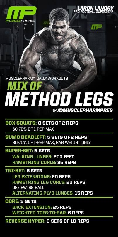 Best At Home Workouts For Muscle Building