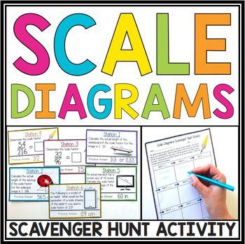 Similar Figures And Scale Factors Scavenger Hunt Classroom