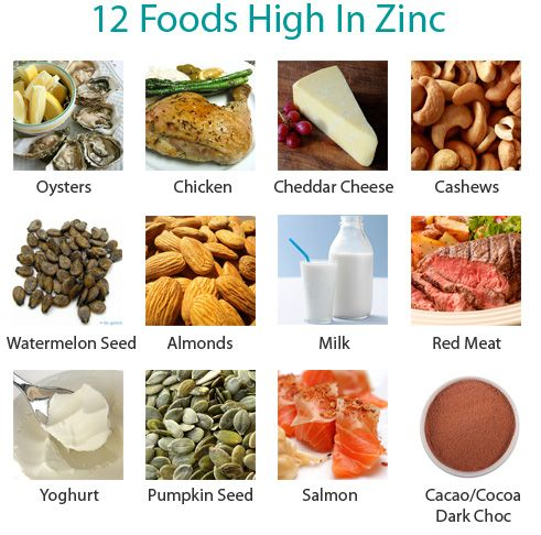 Foods high in zinc are important in treating Pyroluria along with biotin and B6