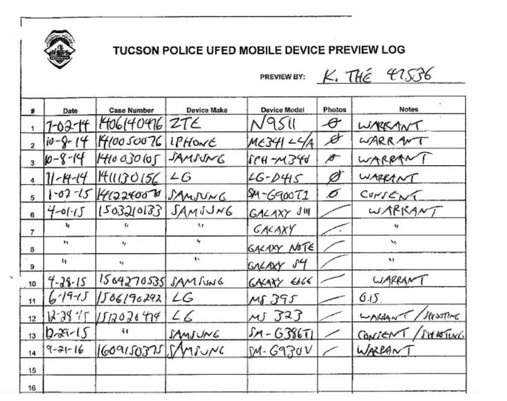 """Muckrock filed Freedom of Information Requests with multiple US police forces to find out how they were using """"mobile phone forensic extraction devices"""" — commercial devices that …"""