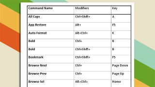 Learn All the Microsoft Word Keyboard Shortcuts with This Printable Cheatsheet