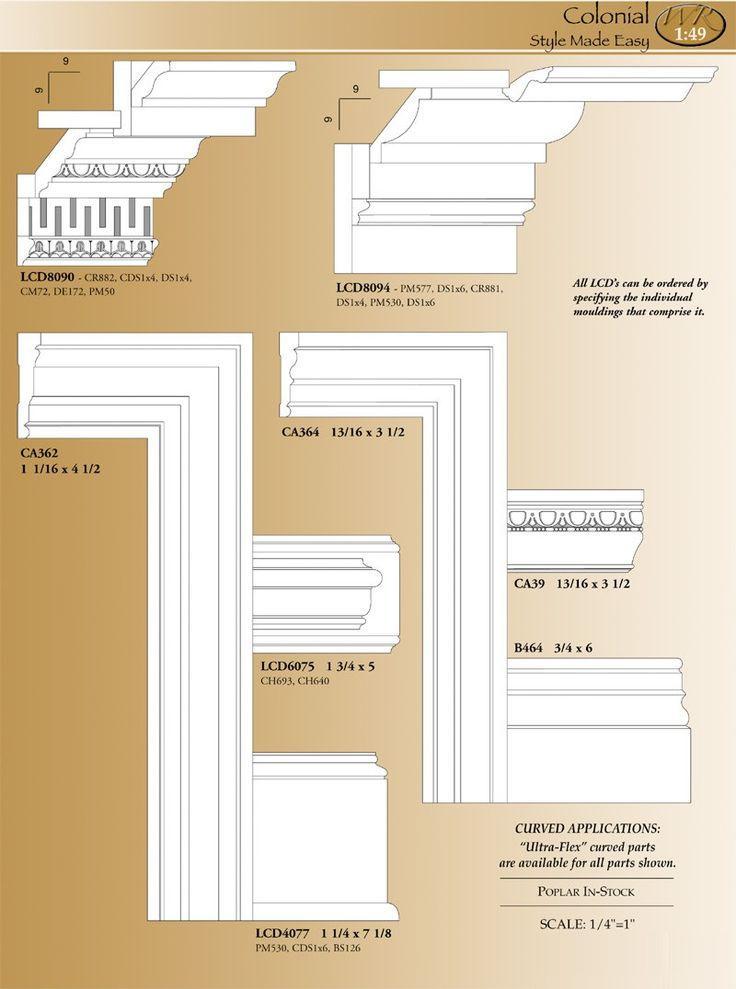 129 best neo classical architecture images on pinterest for Colonial style trim
