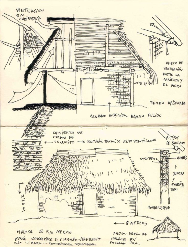 Maloca-Curripaco (Amazonas/Venezuela) https://farfanarq.wordpress.com/category/arquitectura-indigena/