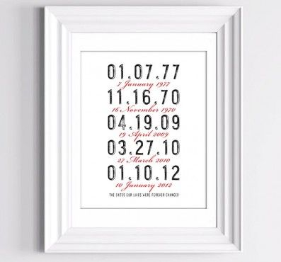 "Anniversary gift idea??? ""Dates that forever changed our lives"""