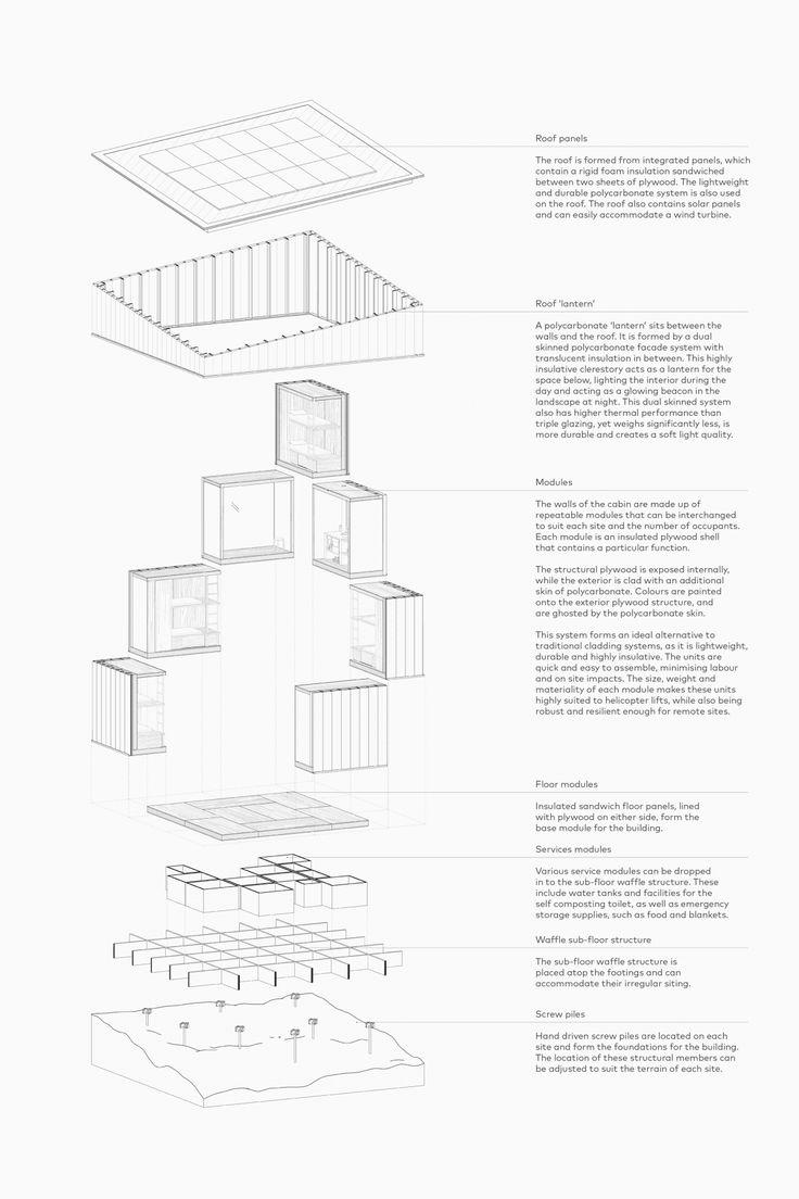 Best Architecture Plan Images On Pinterest Architecture
