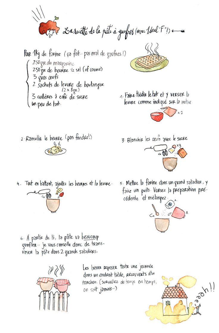 Recette de gaufres - Le blog d'Anne Montel