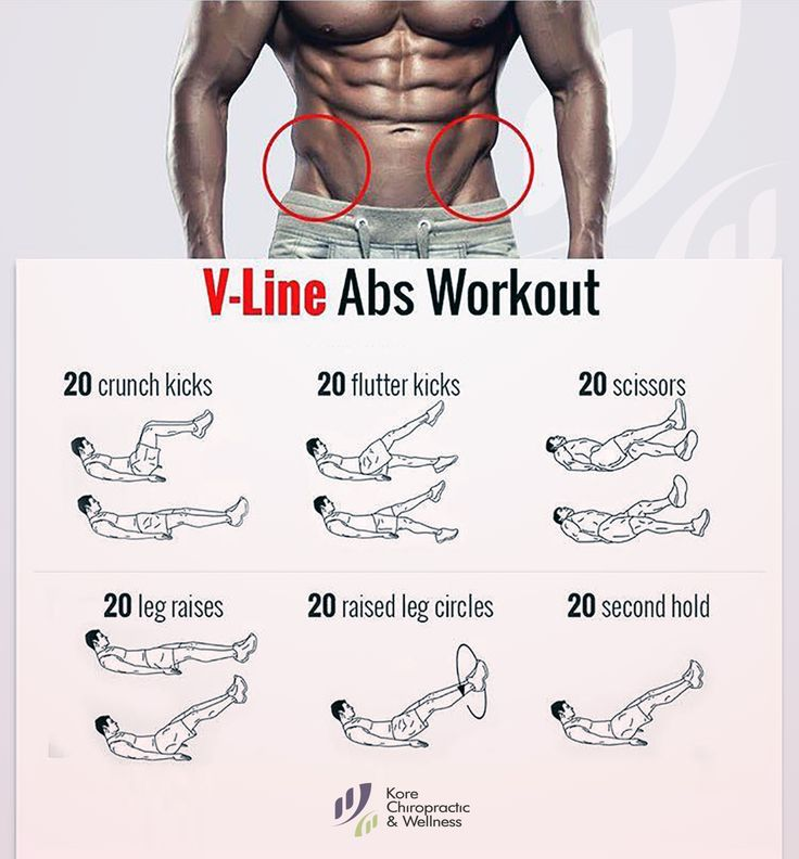 V-Line Abs 20 crunch kicks;20 flutter kicks;20 scissors;20 leg raises;20 raised leg circles;20 second hold