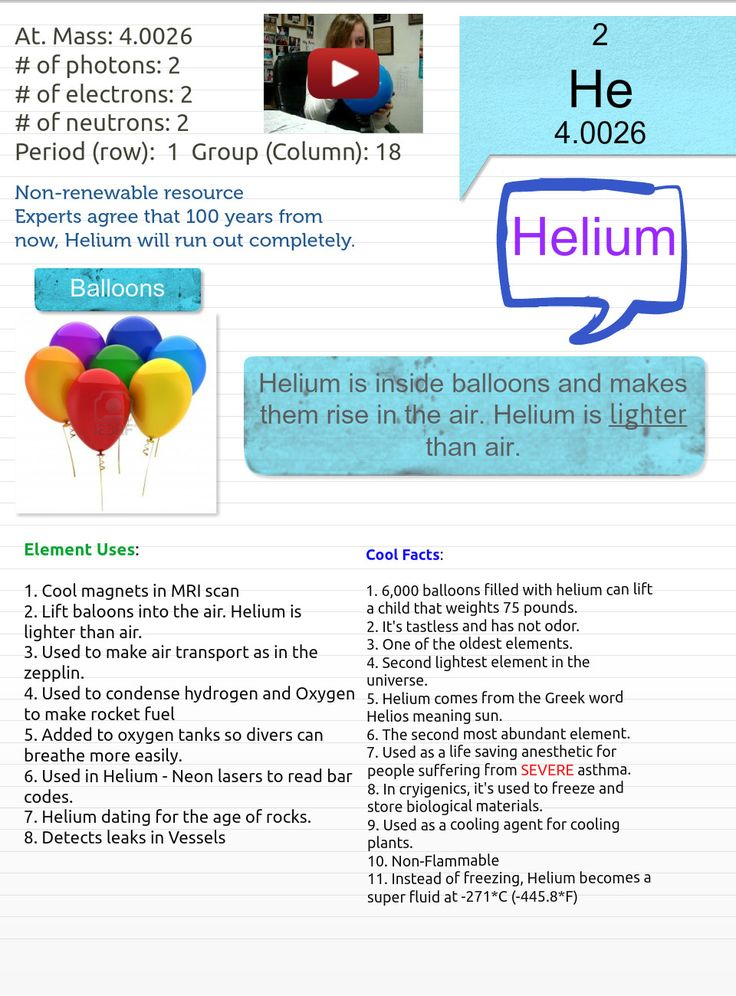 Helium is a chemical element with symbol He and atomic number 2. It is a colorless, odorless, tasteless, non-toxic, inert, monatomic gas that heads the noble gas group in the periodic table. Its boiling and melting points are the lowest among the elements and it exists only as a gas except in extreme conditions. #Glogster #Helium #Physics