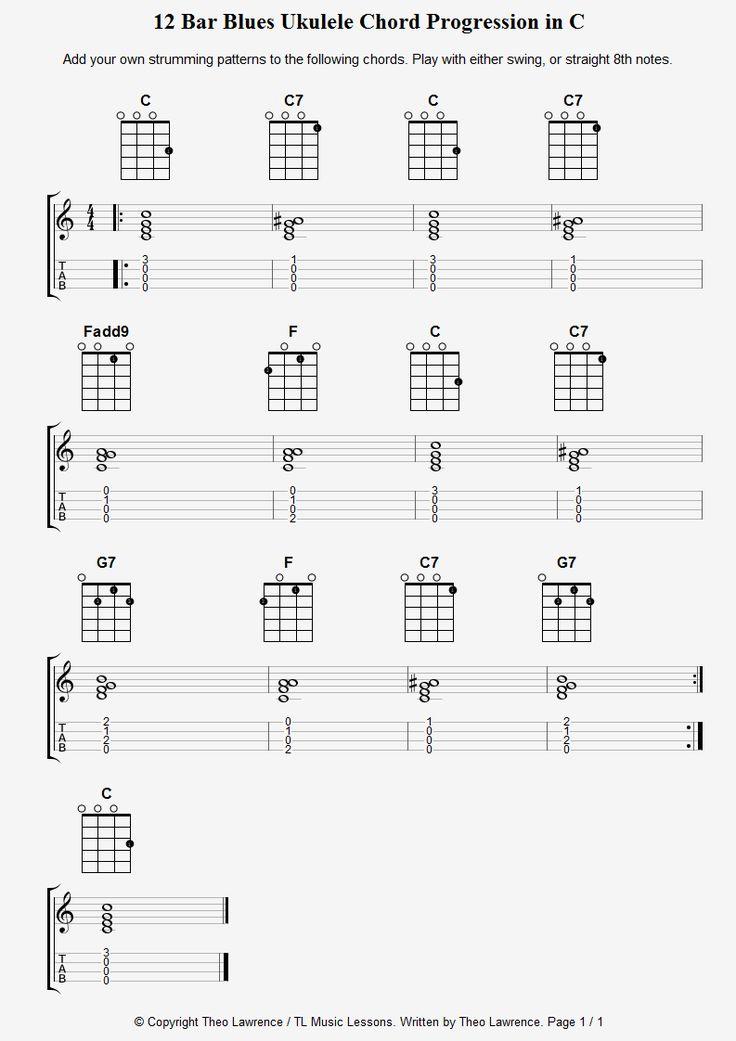 how to play bar chords on ukulele