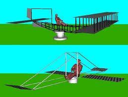 (134) 1910 - The Sanders Teacher, Simulador, aeroplano completo montado en una articulación universal.que era orientado hacia el viento con capacidad de girar y de inclinarse libremente.