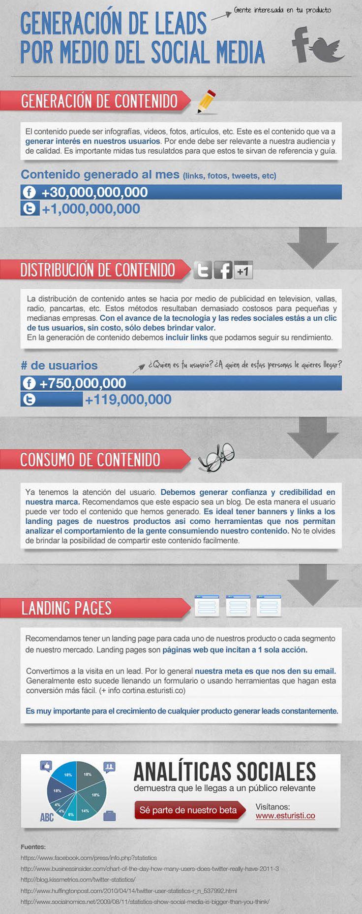 Infografía en español que muestra la generación de gente interesada en tu producto por medio del Social Media