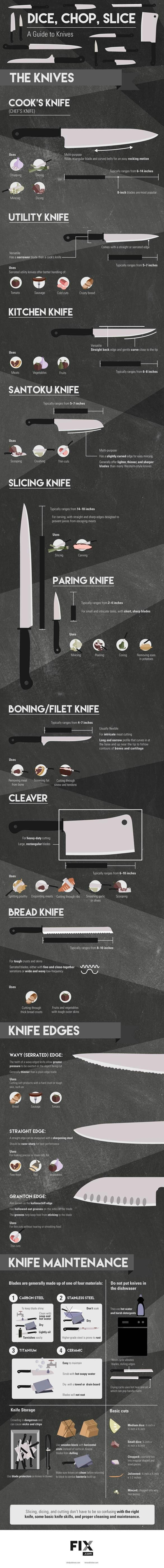 Are you using the right kitchen knife for the job? This awesome infographic will cut out the guesswork! | Fit Bottomed Eats