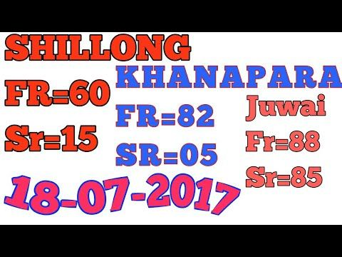 SHILLONG TEER RESULT MAKING TODAY,JUWAI MAKING NUMBER,KHANAPARA MAKING NUMBER,EURO BD,MANIPUR,NIGHT - (More info on: https://1-W-W.COM/lottery/shillong-teer-result-making-todayjuwai-making-numberkhanapara-making-numbereuro-bdmanipurnight/)