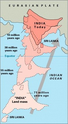 Map showing the Indian subcontinent crashing into Asia over the course of 70 million years and creating the Himalayan mountains in the process.