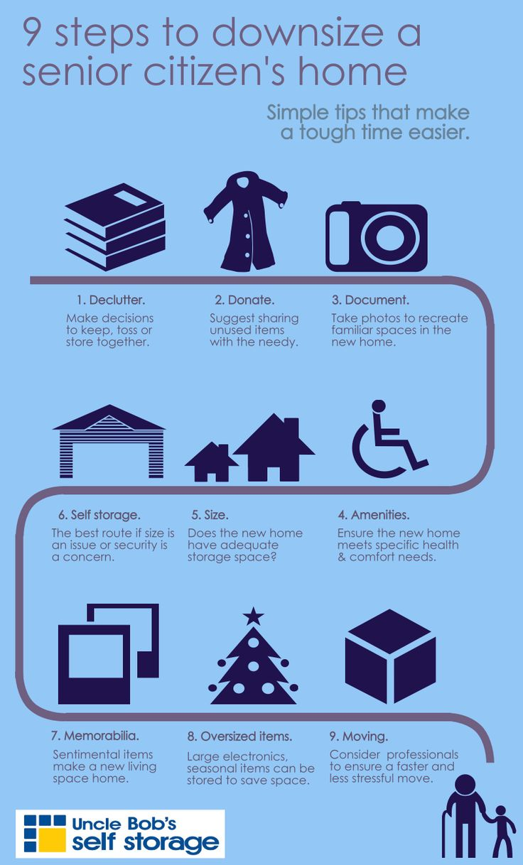 Downsizing For Seniors Infographic From Uncle Bob 39 S Self