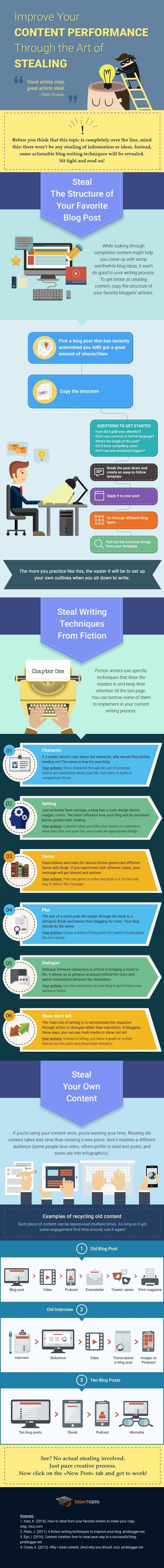 Writing - How to Improve Blog Writing Through the Art of 'Stealing' [Infographic] : MarketingProfs Article