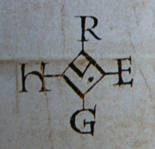 Signature de Hugues Capet