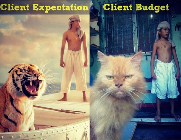 what client want - marketing
