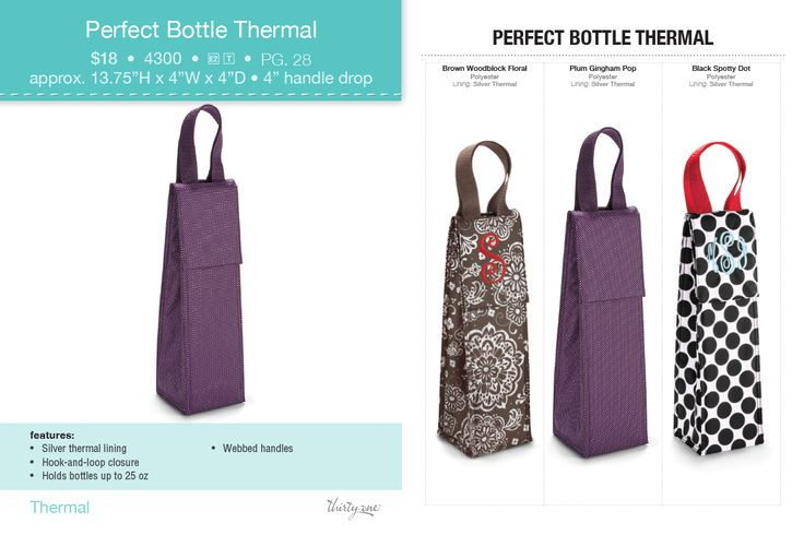 New! Perfect Bottle Thermal Available Sept 1, 2013