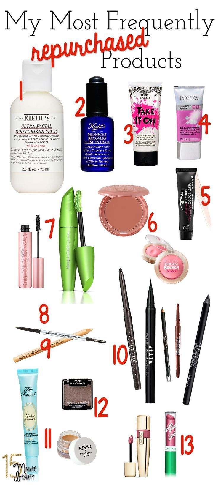 Amazing every day products!  Which products do beauty bloggers actually use…