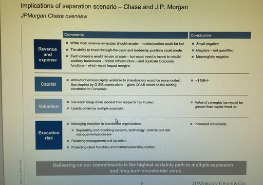 JPMorgan to close 300 bank branches