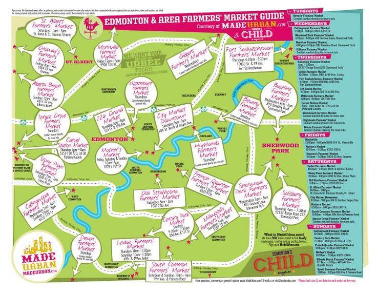 2015 Edmonton & Area Farmers' Market Guide | Made Urban