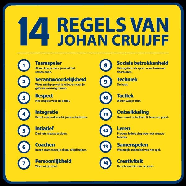 14 regels van Johan Cruijff.png (600×600)