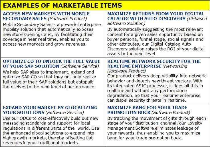 Marketable Items