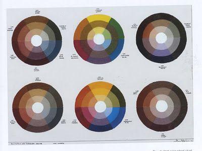 Earth Tone Color Wheel Paintxdraw Re Post For