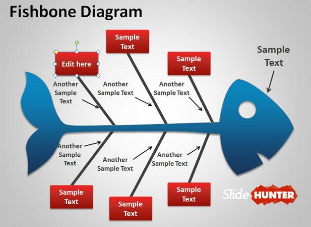 Diagrama de pescado creativo en el diseño de diapositivas PPT