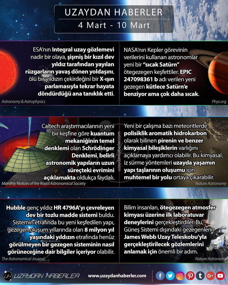 4 Mart  10 Mart | Uzaydan Haberler