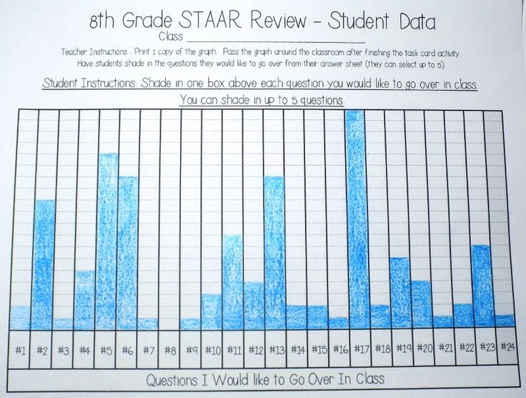 staar graph paper - Acur.lunamedia.co