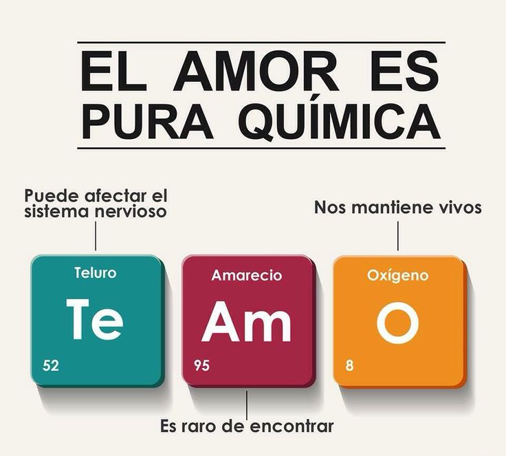 Periodic table elements Te Amo