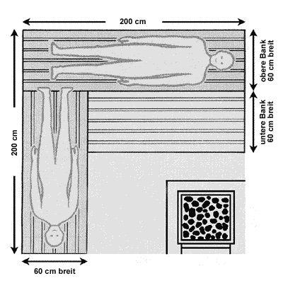 Zeichnung einer Sauna, bemberg.de