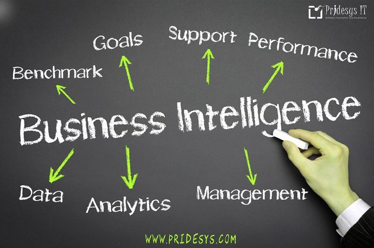 Pridesys BI (Business Intelligence) helps clients to understand the production information needs of their end users by using tools such as persona methodology. Pridesys BI also helps them to integrate data faster and more economically using tools and concepts such as data visualization and augmented data warehouse.