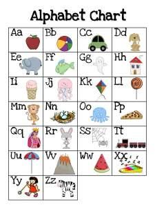 Printable Alphabet Chart