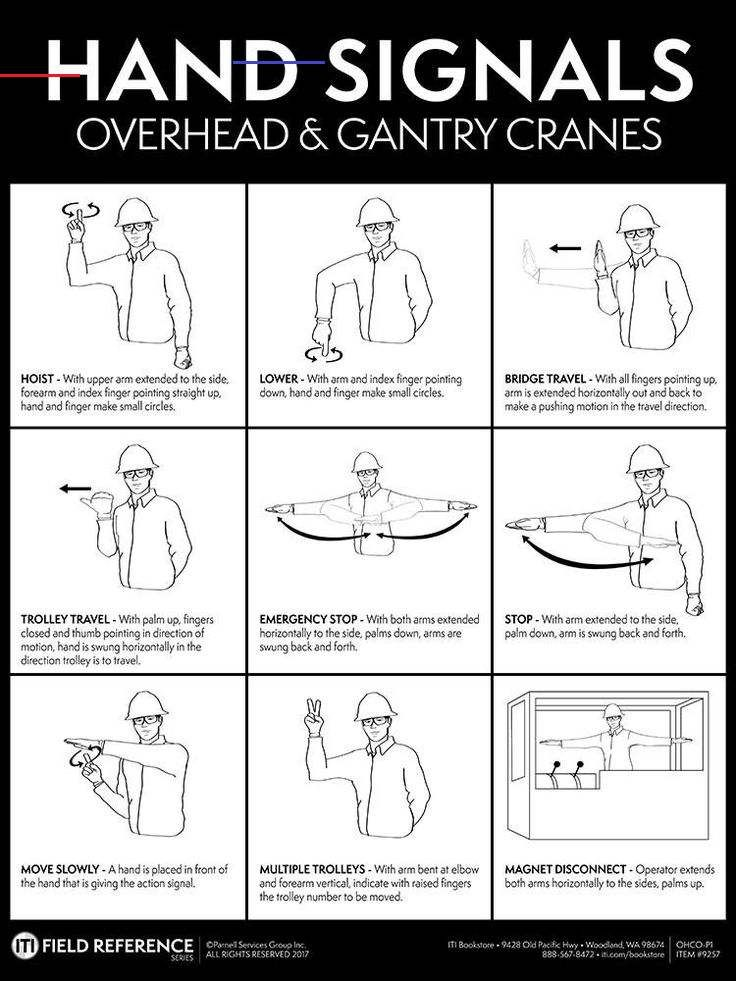 gantry crane training manual