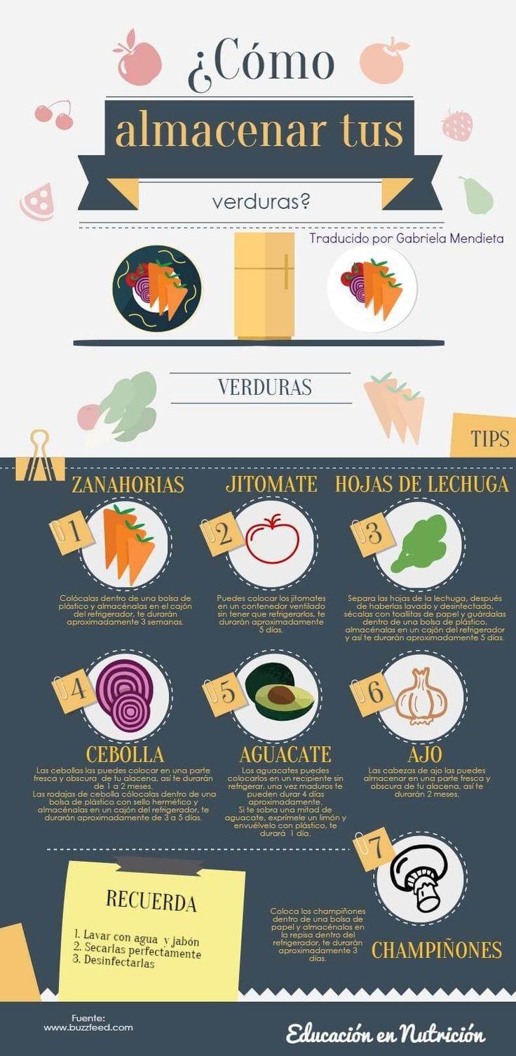 Tips para almacenar verduras dentro del refrigerador